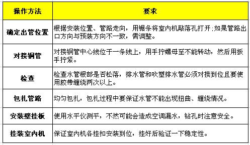 QQ截图20140324115405.png