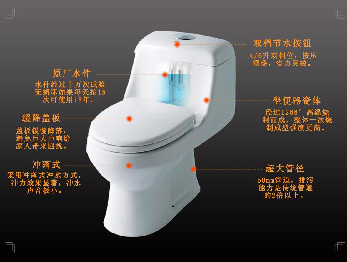 惠达卫浴 坐便器 连体坐便器 喷射虹吸式式冲水系统