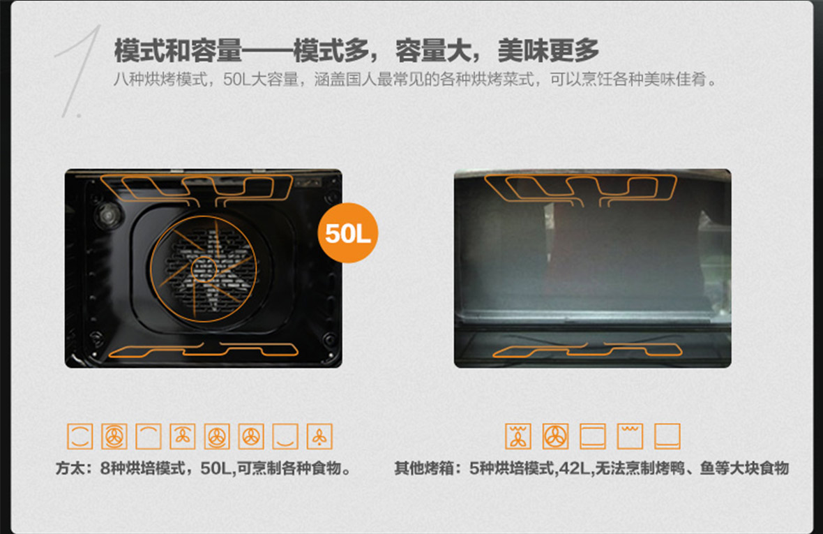 方太电烤箱 嵌入式 KQD50F-C2S型号 热风循环