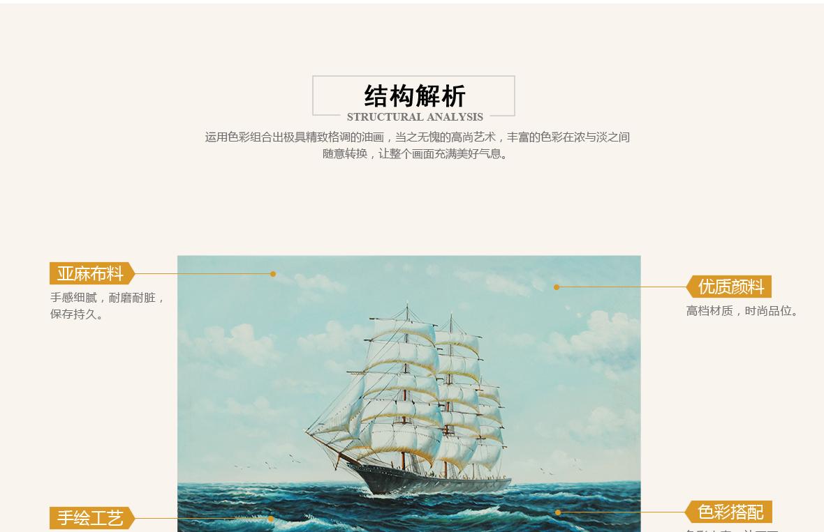 格丰画廊油画帆船布面油画商品实拍