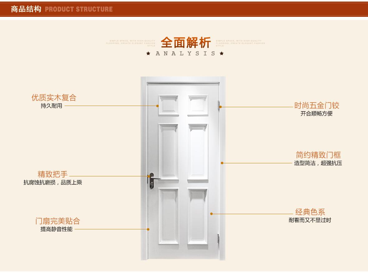 门之杰·美佳 MJ-023内右开室内门实木门 木门专属定制 结构