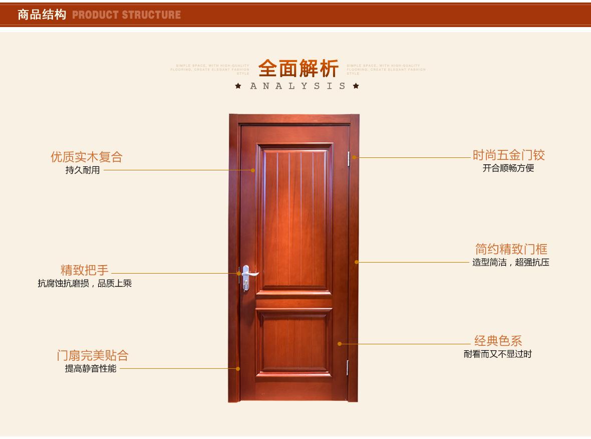 门之杰·美佳 图41内右开室内门实木复合门 木门专属定制 结构