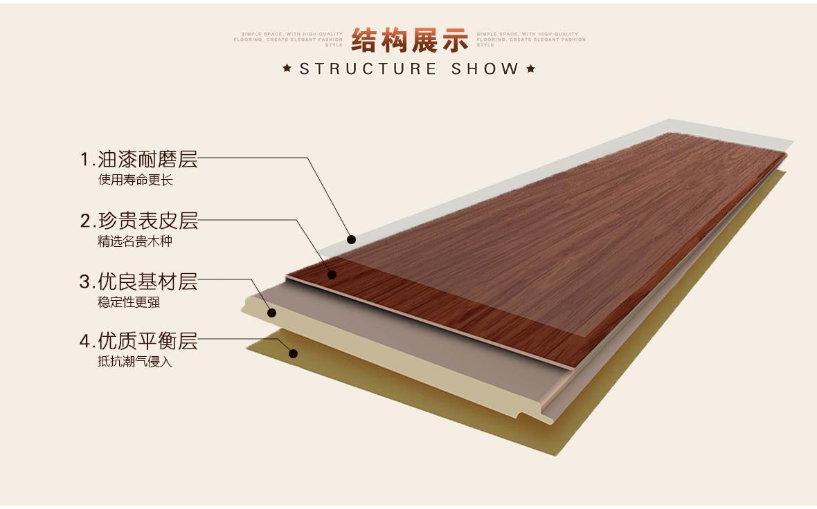 德合家地板 4288型号舒逸强化复合地板 结构