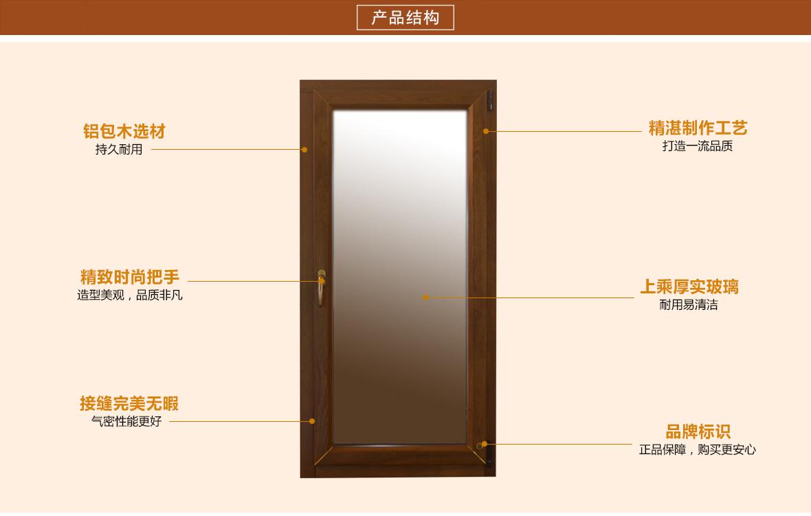 威盾门窗  WD-008型号uni-one系列倾平开窗   商品结构