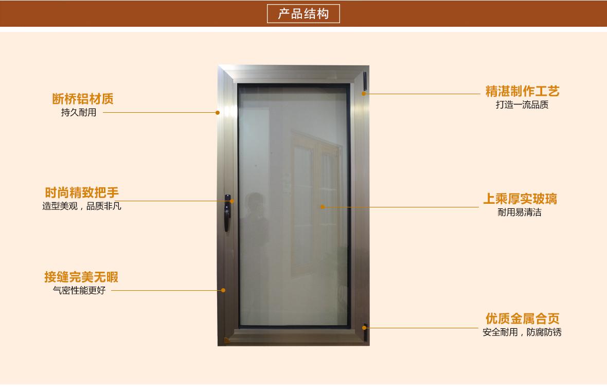 威盾门窗  WD-015型号断桥铝倾平开窗   商品结构