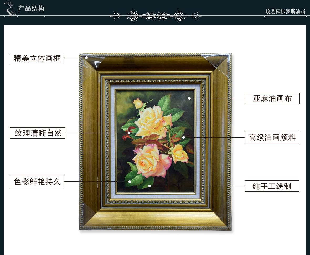 境艺园俄罗斯油画 AC9型号 静物玫瑰 结构展示