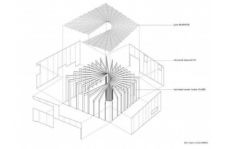 大商场场景设计手绘图
